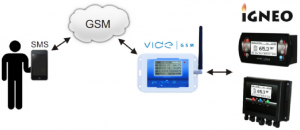 Modul_GSM_2